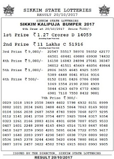 http://www.newsresultcardkey.com/2016/10/sikkim-state-lottery-durga-pooja-bumper-draw-results.html