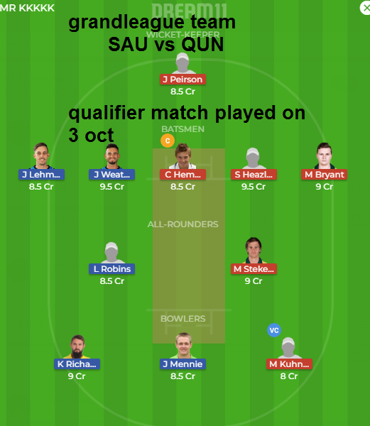 South Australia vs Queensland