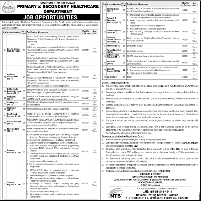 Jobs in Pakistan Primary & Secondary Healthcare Department Punjab Jobs