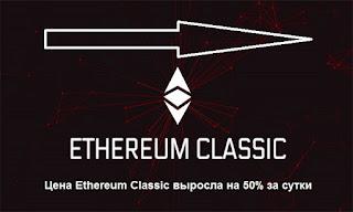 Цена Ethereum Classic выросла на 50% за сутки