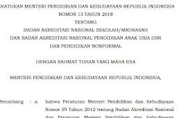 Download Peraturan Menteri Pendidikan Dan Kebudayaan Republik Indonesia Nomor 13 Tahun 2018