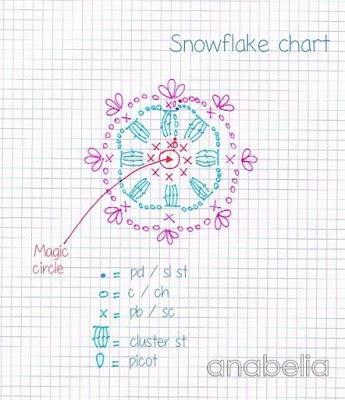 схема снежинки вязаной крючком