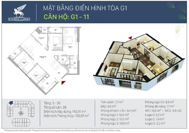 Thiết kế loại căn hộ 04 phòng ngủ