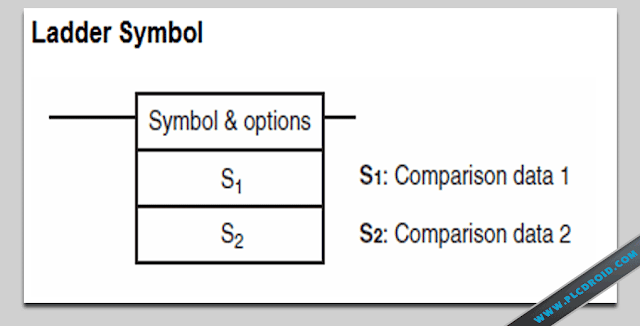 Diagram Ladder Symbol Compare