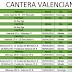 Horario Cantera Fútbol-11 Fin de semana 9 y 10/04/2016