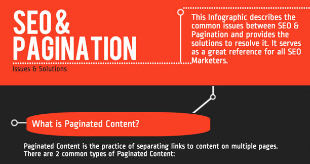 How To Set SEO Friendly Pagination URL Structure [Infographic]