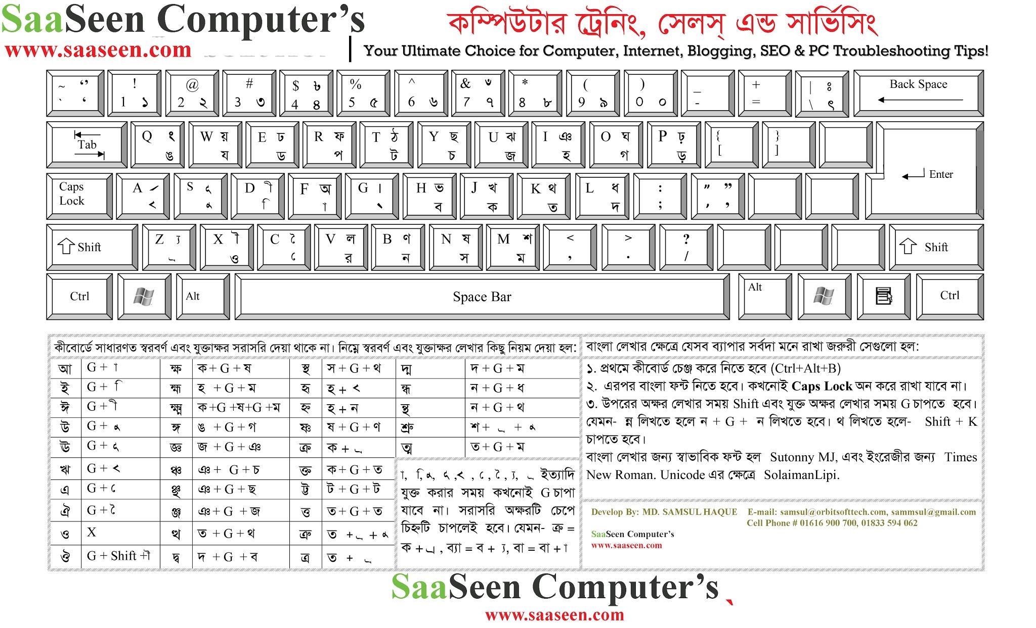 How To type bangla with Bijoy Bangla keyboard.How To Write Bangla by Bijoy 52 Keyboard, How To type bangla with Bijoy Bangla keyboard, How To Write Bangla by Bijoy 52 Keyboard, How To type bangla, How To Write Bangla, Bijoy 52 Keyboard, Bijoy 52, Bijoy Bangla keyboard, type bangla with Bijoy Bangla keyboard., type bangla with Bijoy Bangla, Write Bangla by Bijoy 52 Keyboard, Write Bangla by Bijoy 52, How To Write Bangla by Bijoy 52