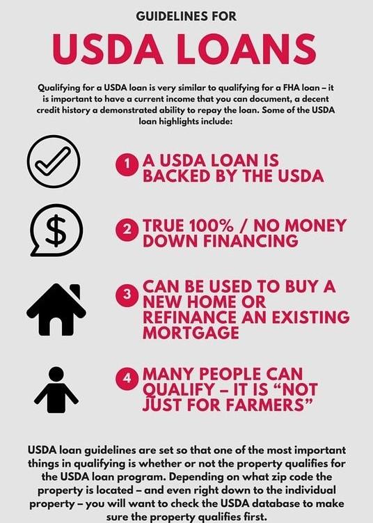 Kentucky Rural Housing Lender