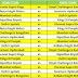 IPL 2019 -DATES ,SCHEDULE, TIME TABLE ,VENUE, FIXTURES