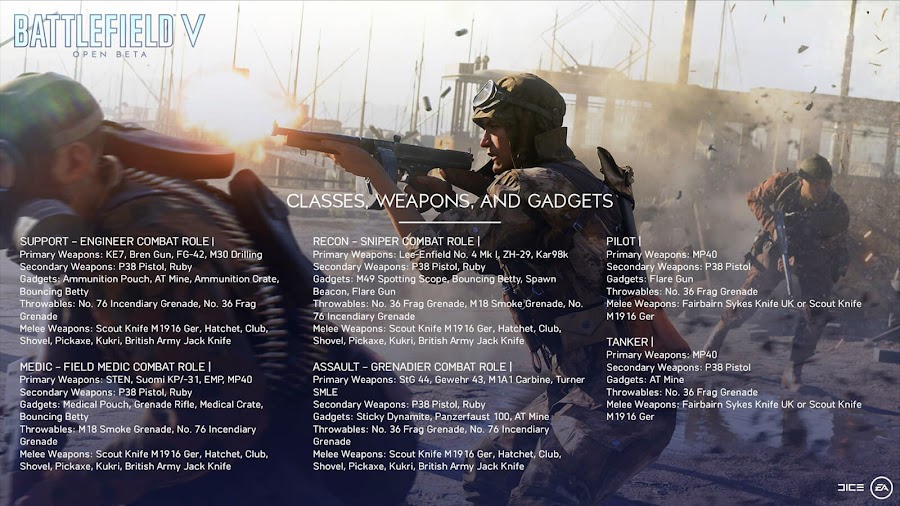 battlefield v open beta class weapons