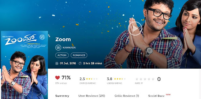 Zoom 2016 Full Kannada Movie 700Mb 300mb Free