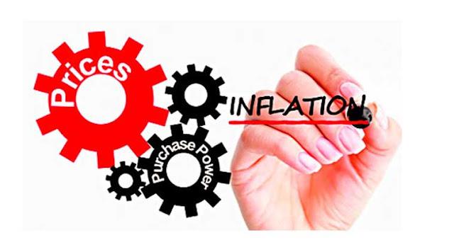 Inflation – Consumer Price Index