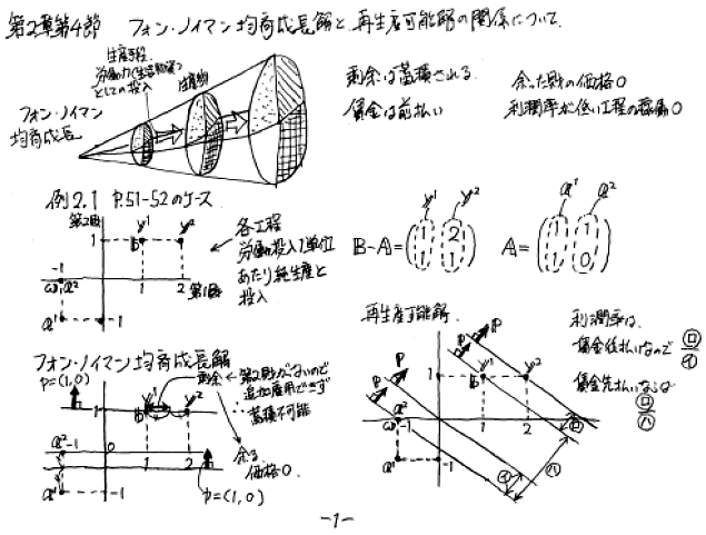 NAMs出版プロジェクト: 均斉成長経路: ジョン・フォン=ノイマン (John von Neumann