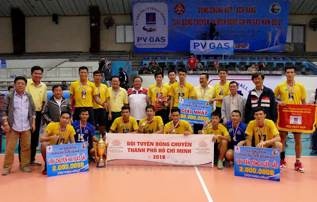 Lịch thi đấu các CLB vô địch nam châu Á năm 2019 tại Đài Bắc - TQ