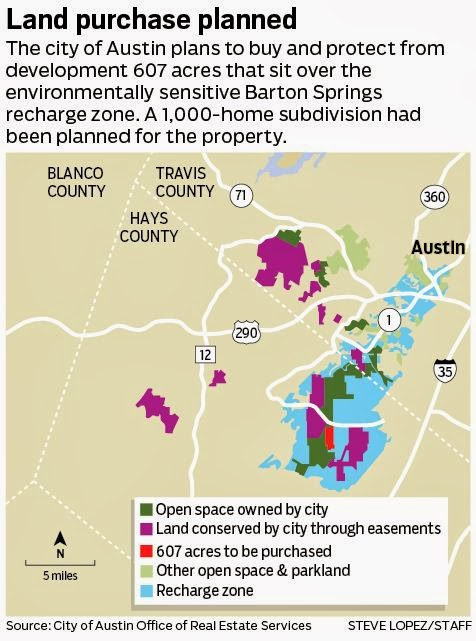 Wimberley Valley Watershed News: Austin could buy, preserve