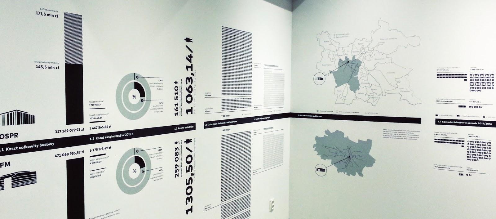 wystawa Koszty architektury
