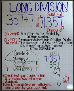 Worksheets 2 Digit Division Anchor Chart teaching with a mountain view anchor charts long division chart