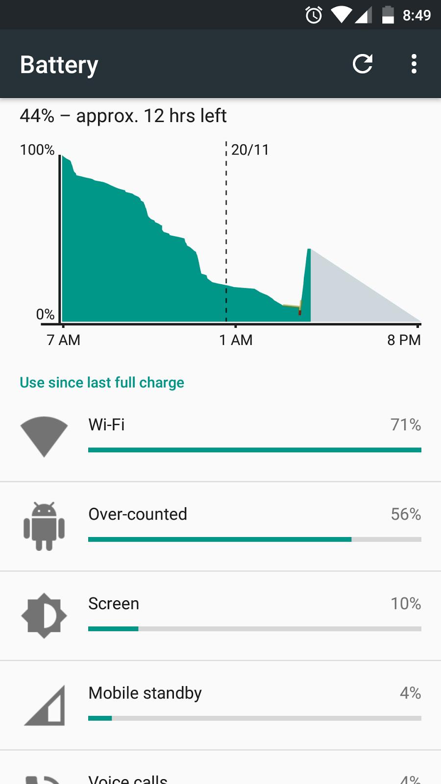 Virteacon: Android Marshmallow 6 0 on Xiaomi MI3 (How to