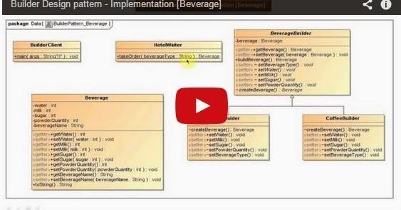 Java ee builder design pattern implementation beverage for Object pool design pattern java