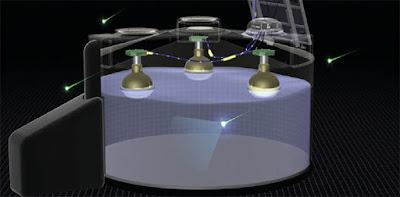 Schéma de fonctionnement d'un élément Cherenkov (Pierre Auger Observatory)