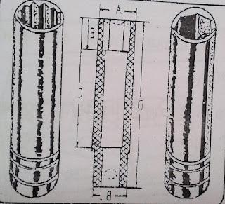 Deep socket (socket panjang)