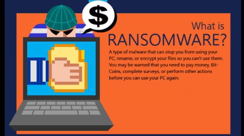 Apa Itu Ransomware WannaCry