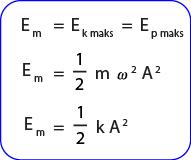 Rumus Energi mekanik pada gerak harmonik sederhana