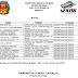 Prefeitura de Mairi publica mais um decreto que dispõe sobre a exoneração de servidores
