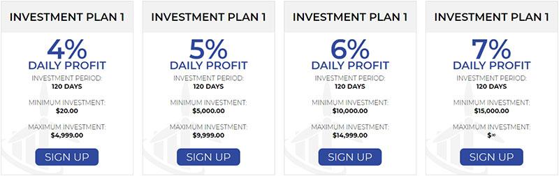 Инвестиционные планы Investish
