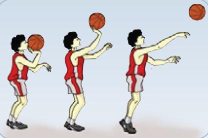 Tehnik Dasar Permainan Bola Basket Lengkap Maolioka