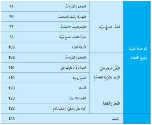 فهرس كتاب اللغة العربية للصف الرابع الامارات الوحدة الثانية يتابيع العطاء