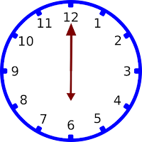 Gambar jam pukul 06.00