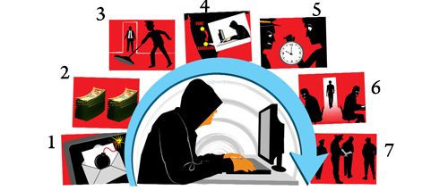 Indonesian and Australian police launched Cyber Crime Investigation Center