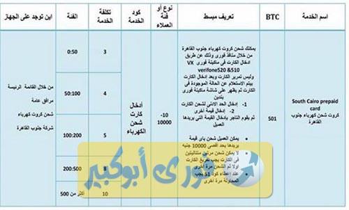 قائمة رسوم شحن كروت عدادات الكهرباء من فوري