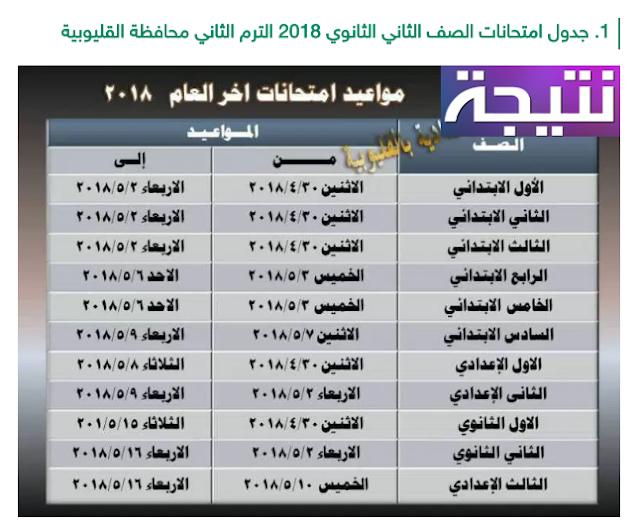 جدول امتحانات الصف الثاني الثانوي الترم الثاني 2018 جميع المحافظات