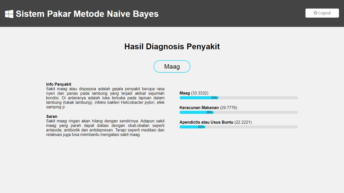 Aplikasi Sistem Pakar Berbasis Web Menggunakan Metode Naive Bayes - SourceCodeKu.com