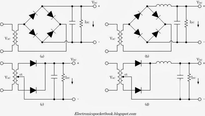 Electronics Pocket Book: กฏของเฟลมมิ่ง