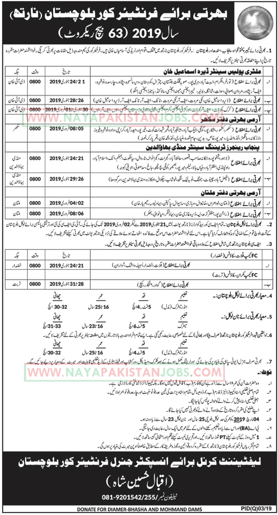 FC Frontier Corps Jobs 2019, FC 2019 Vacancies, fc new jobs 2019