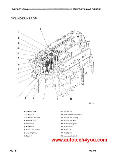 Komatsu D40-D45 Bulldozer Service Manual برنامج صيانة كوماتسو