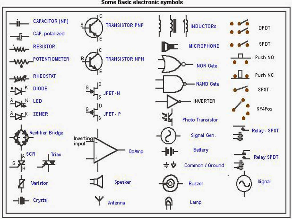 Wiring Diagrams Tutorial Largest Diagram Database Spdt Intermatic T106m 41 Basic Electronics Symbols U00ab Electrical And Electronic Free Learning Tutorials Plc