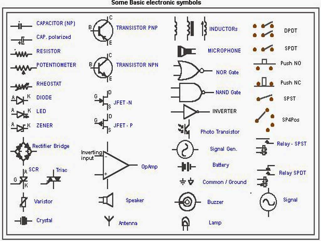 hight resolution of 41 basic electronics symbols u00ab electrical and electronic electrical symbols pdf electrical diagram symbols