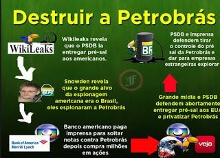 Resultado de imagem para Globo, Moro e Pedro Parente - uma quadrilha a serviço do golpe e da destruição da Petrobrás