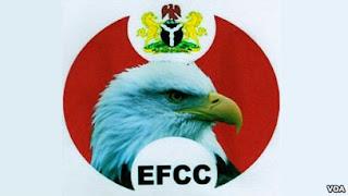 Labarai duniya ::  Matasan Nigeria Sun Yi Wa EFCC Korafi Kan Yadda Kamfanonin Waje Ke Hana Su Aiki
