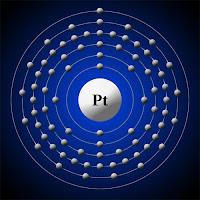 Platin atomu ve elektronları