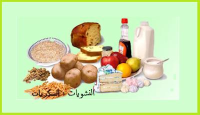 الهرمونات السكرية قشرة الغدة الكظرية