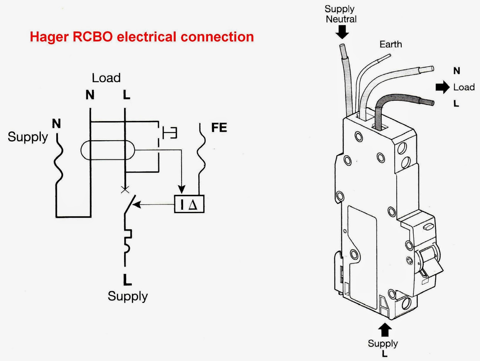 Hager Junction Box Wiring Diagram