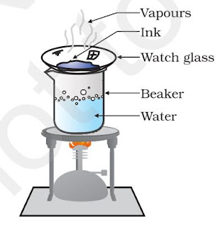 Notes of Ch 2 Is Matter Around us Pure| Class 9th Science