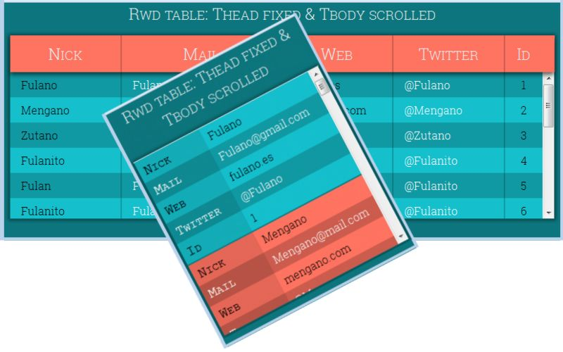 Escss tables responsive times scroll en tbody y thead for Table th no scroll
