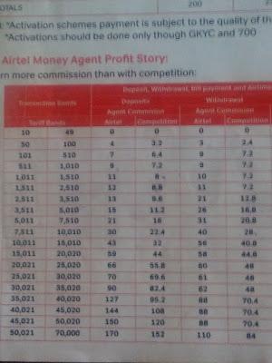 mpesa commission rates