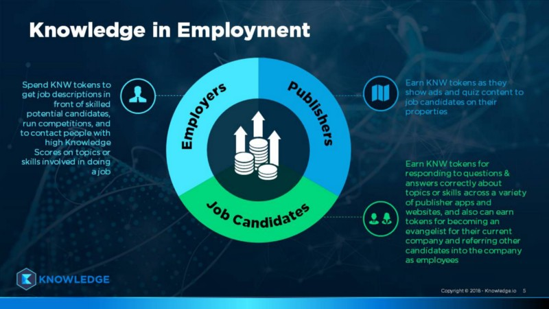 care knowledge and employment responsibilities Recruiter job description sample this recruiter sample job description can assist in your creating a job application that will attract job candidates who are qualified for the job feel free to revise this job description to meet your specific job duties and job requirements.